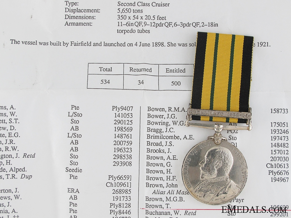 eMedals-1899-1956 Africa General Service Medal to HMS Highflyer