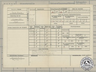 An Evaluation Sheet for Flight Instructor & First War Honour Goblet Winner Lieutenant Wendel