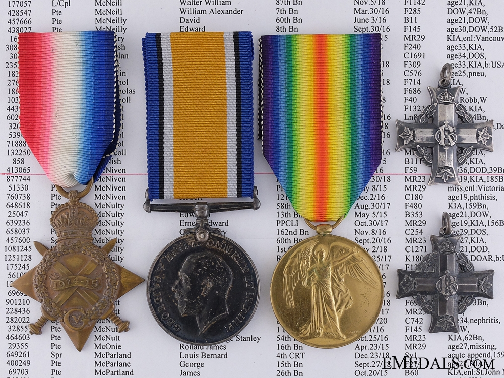 A First War Medal Group with Two Memorial Crosses; 20th Batt.